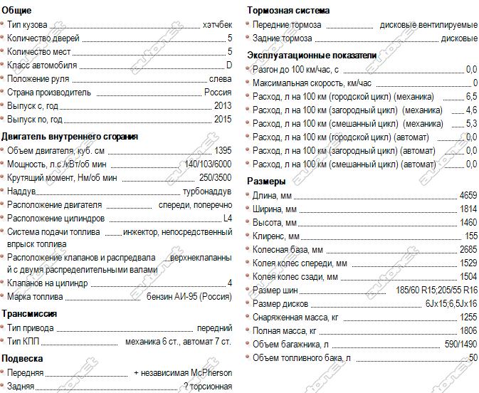 Тест-драйв Skoda Octavia 2014